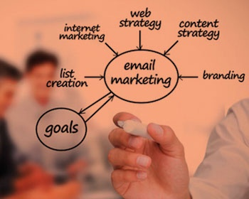 Building Your Inbound Marketing Toolkit: Email Marketing
